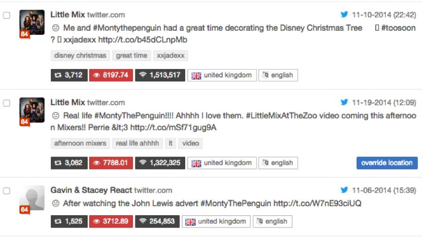 Celebrities endorse Monty the Penguin on social media