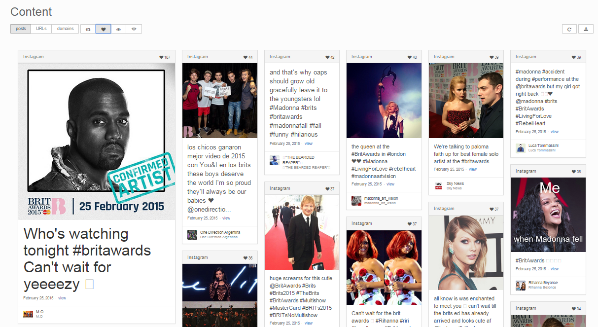 Brits2015 content by likes