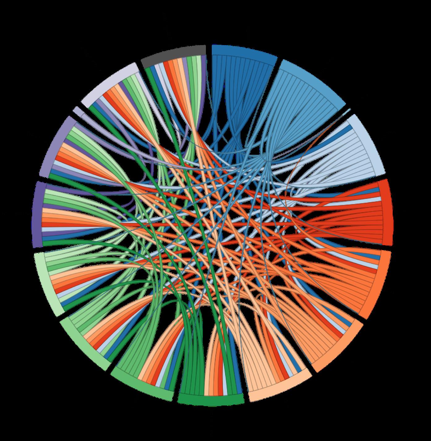 University bundle, data visulation