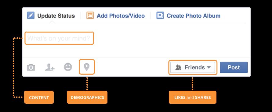 facebook-topic-data-diagram