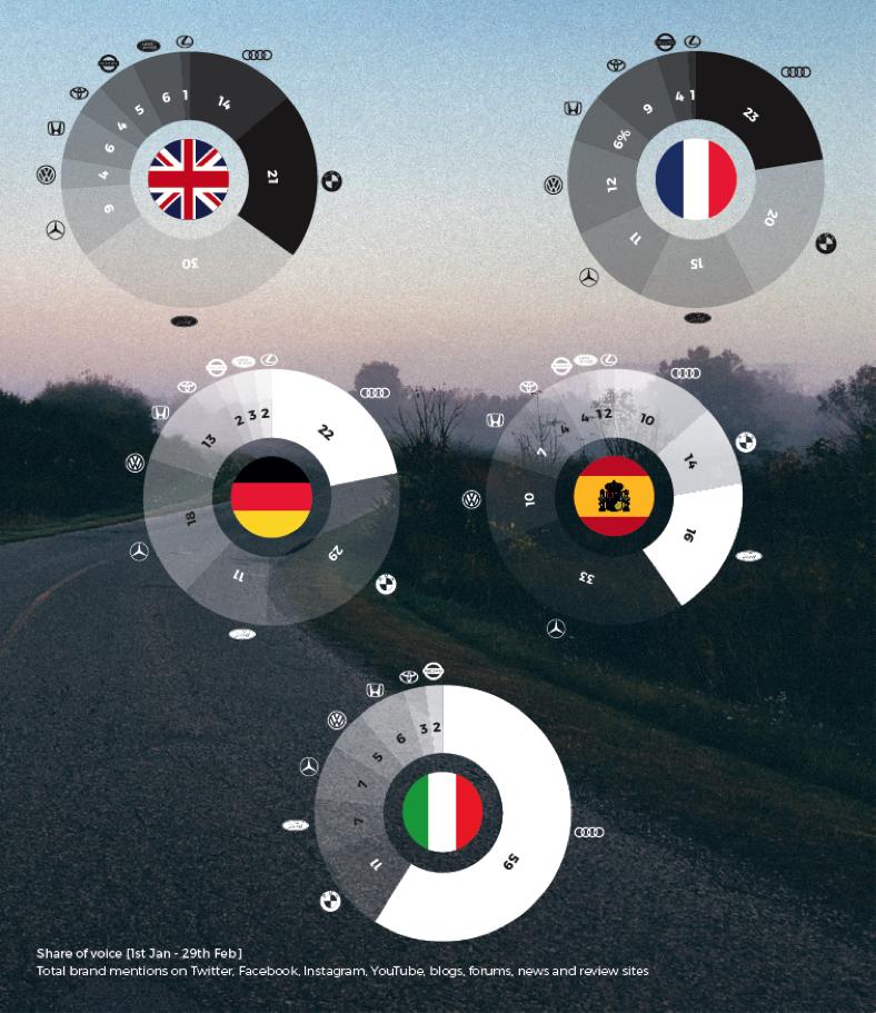 SnapChart Dashboard 1