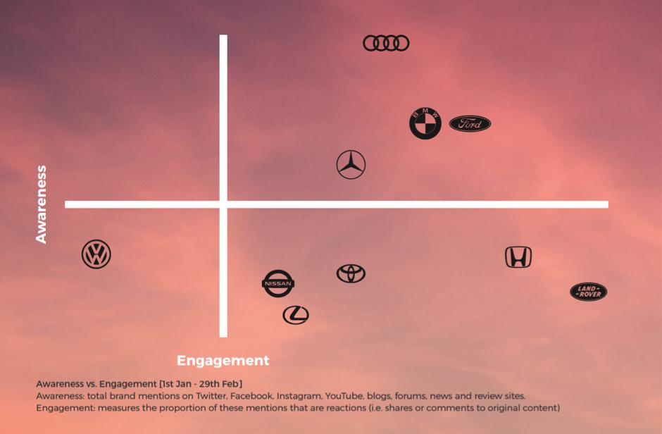 SnapChart Dashboard 2