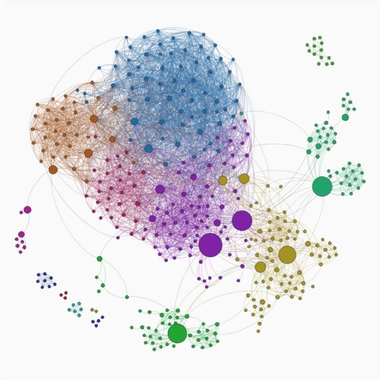 detecting-communities-data-viz