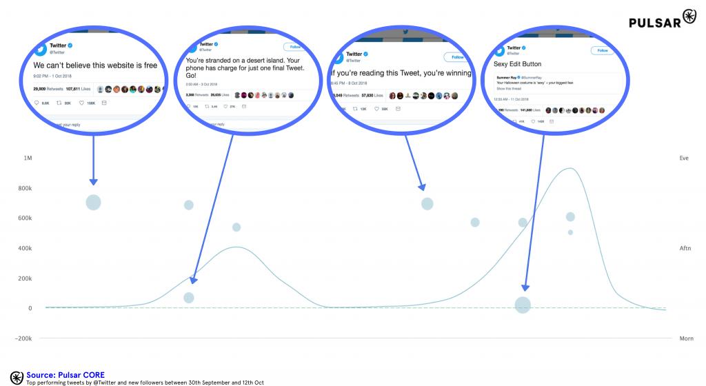 best tweets on @twitter pulsar core