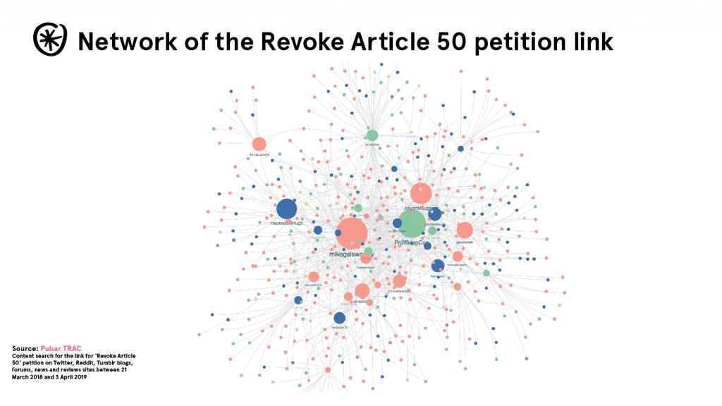 revoke 50 network