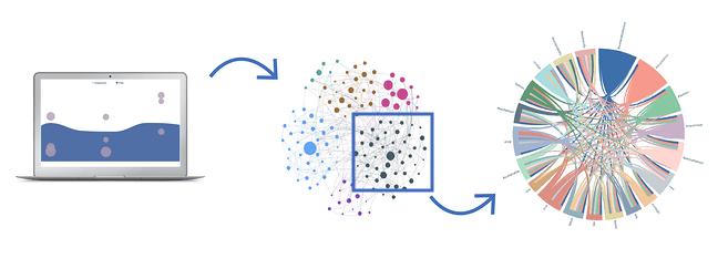 Audience-Segmentation-Communities-Pulsar