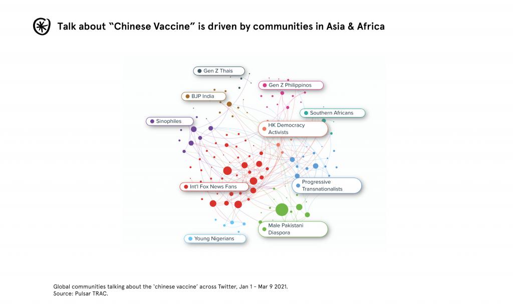 Conversation around the 'Chinese vaccine'