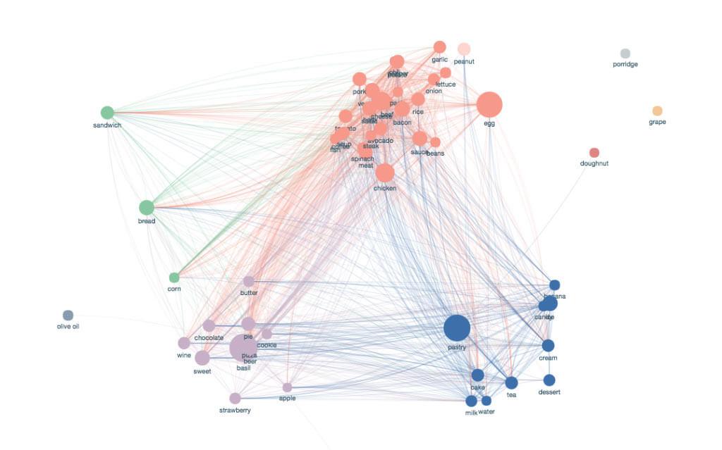 social-media-research-tool-segmentation-social-listening
